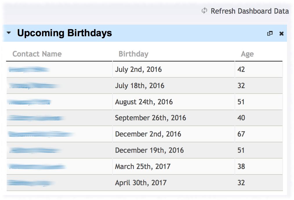 Upcoming Birthday Report