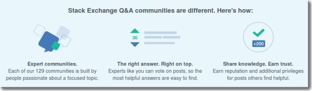 Screenshot from Stack Exchange